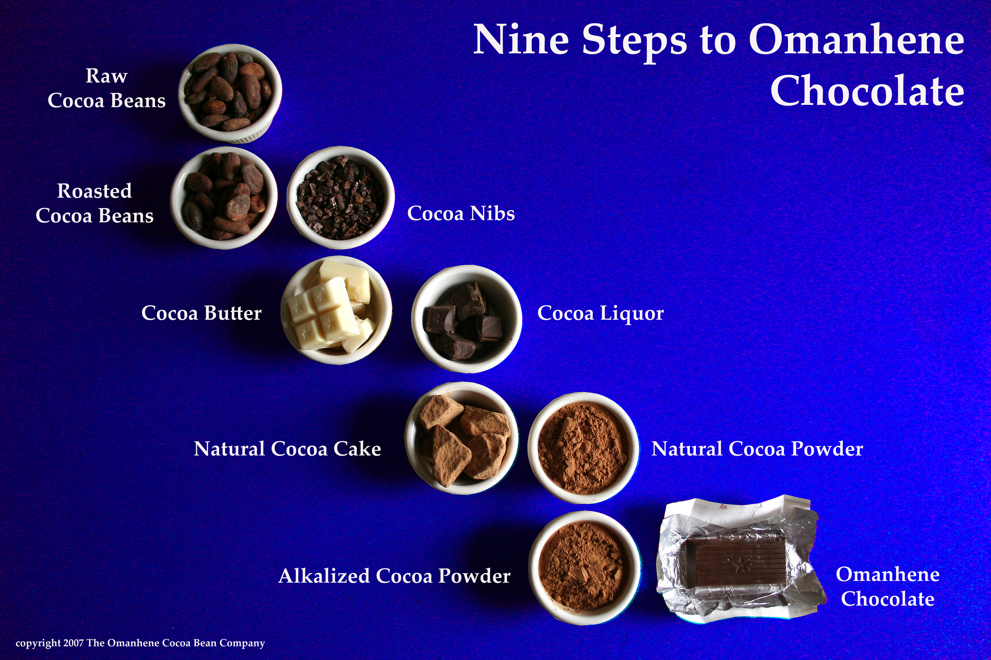 How We Make Chocolate - Omanhene Cocoa Bean Company